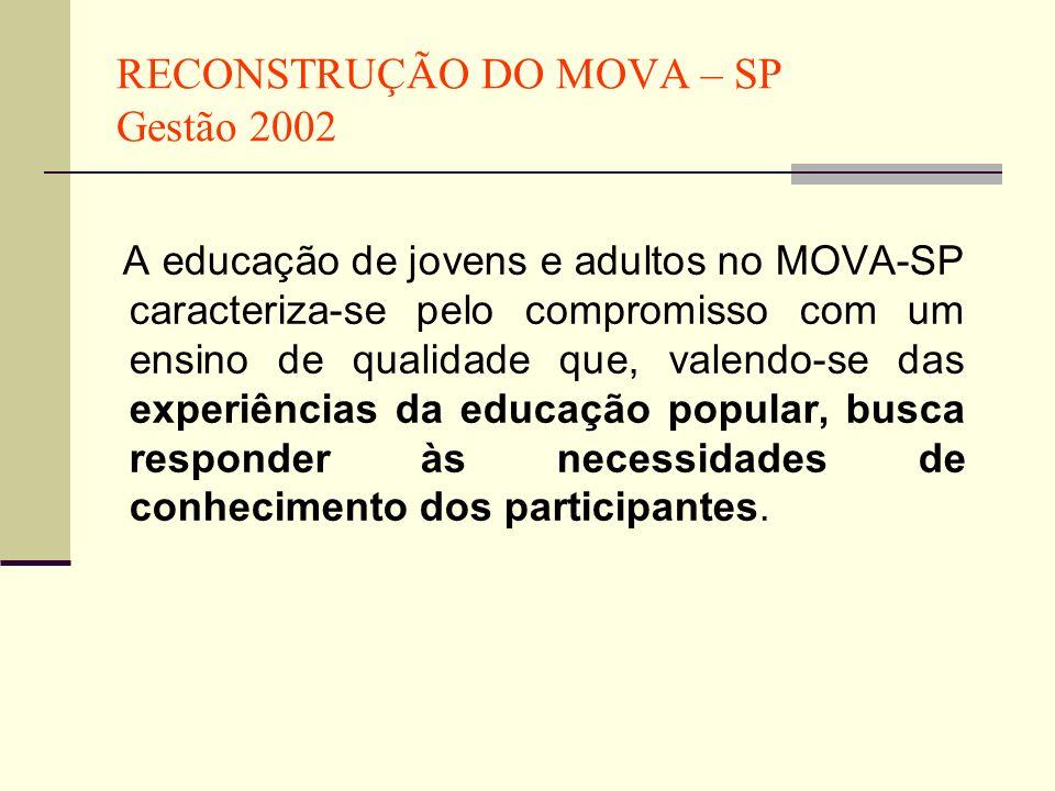 RECONSTRUÇÃO DO MOVA – SP Gestão 2002 A educação de jovens e adultos no MOVA-SP caracteriza-se pelo compromisso com um ensino de qualidade que, valend