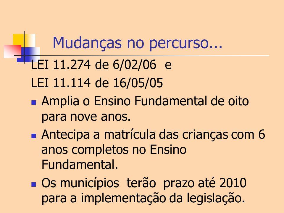 Mudanças no percurso... LEI 11.274 de 6/02/06 e LEI 11.114 de 16/05/05 Amplia o Ensino Fundamental de oito para nove anos. Antecipa a matrícula das cr