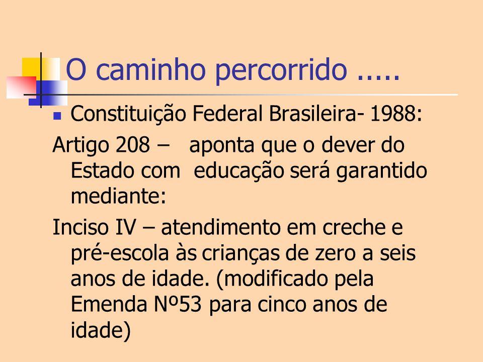 O caminho percorrido..... Constituição Federal Brasileira- 1988: Artigo 208 – aponta que o dever do Estado com educação será garantido mediante: Incis