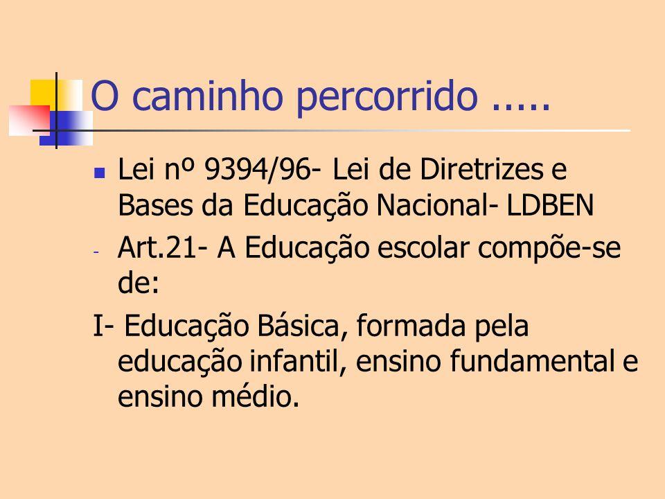 O caminho percorrido..... Lei nº 9394/96- Lei de Diretrizes e Bases da Educação Nacional- LDBEN - Art.21- A Educação escolar compõe-se de: I- Educação
