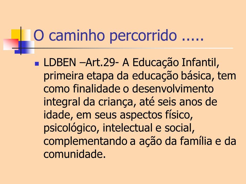 O caminho percorrido..... LDBEN –Art.29- A Educação Infantil, primeira etapa da educação básica, tem como finalidade o desenvolvimento integral da cri