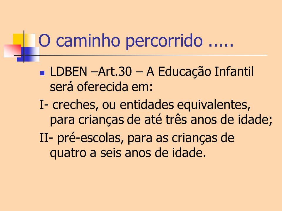 O caminho percorrido..... LDBEN –Art.30 – A Educação Infantil será oferecida em: I- creches, ou entidades equivalentes, para crianças de até três anos