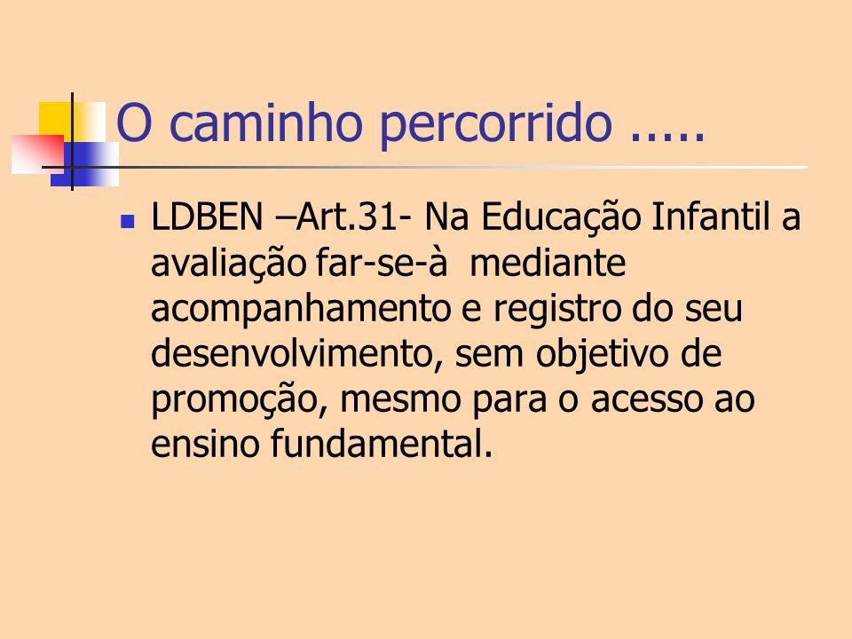 O caminho percorrido..... LDBEN –Art.31- Na Educação Infantil a avaliação far-se-à mediante acompanhamento e registro do seu desenvolvimento, sem obje