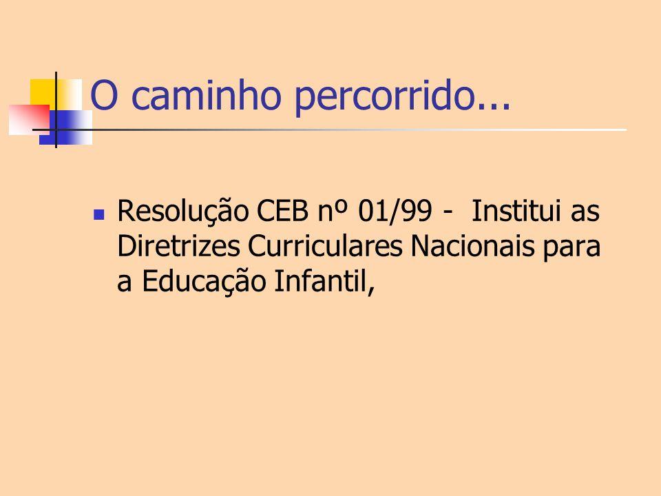 O caminho percorrido... Resolução CEB nº 01/99 - Institui as Diretrizes Curriculares Nacionais para a Educação Infantil,