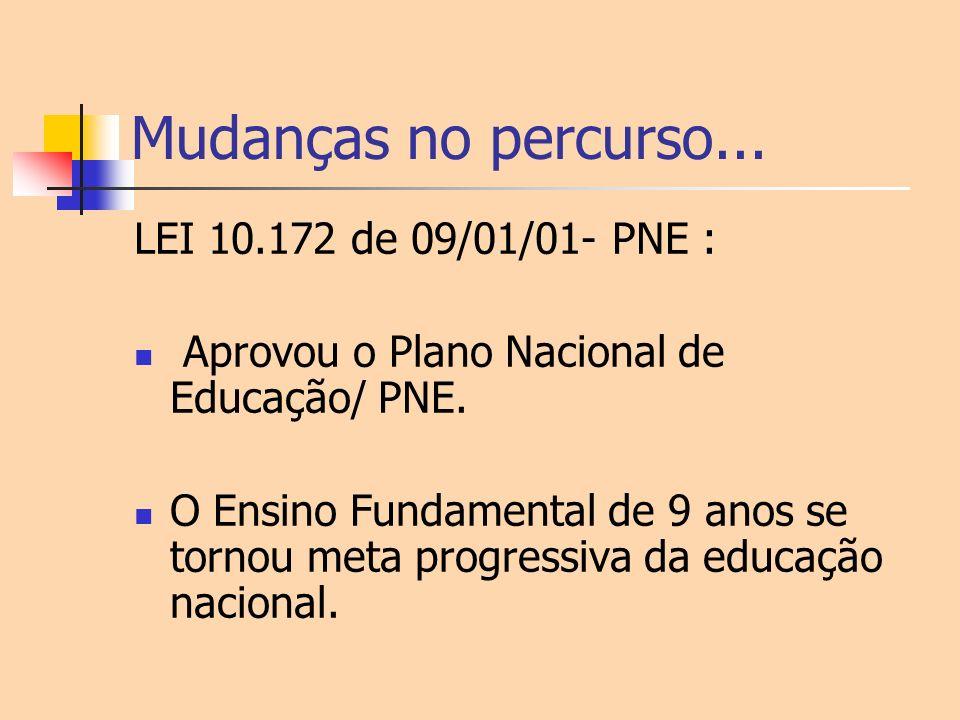 Mudanças no percurso... LEI 10.172 de 09/01/01- PNE : Aprovou o Plano Nacional de Educação/ PNE. O Ensino Fundamental de 9 anos se tornou meta progres