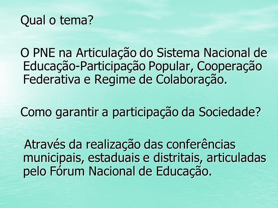Qual o tema? Qual o tema? O PNE na Articulação do Sistema Nacional de Educação-Participação Popular, Cooperação Federativa e Regime de Colaboração. O