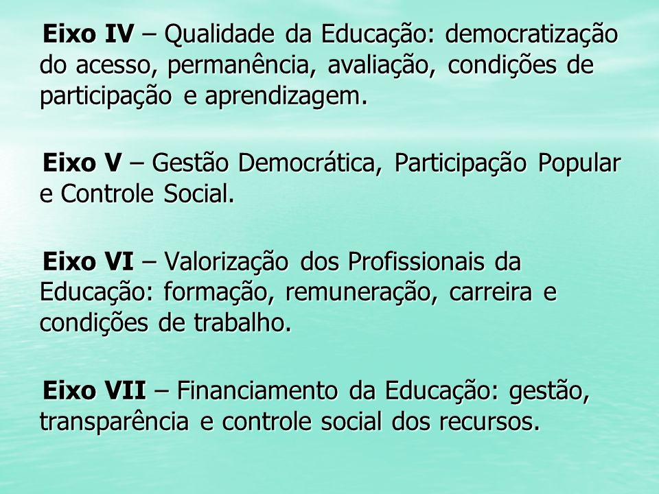 Eixo IV – Qualidade da Educação: democratização do acesso, permanência, avaliação, condições de participação e aprendizagem. Eixo IV – Qualidade da Ed