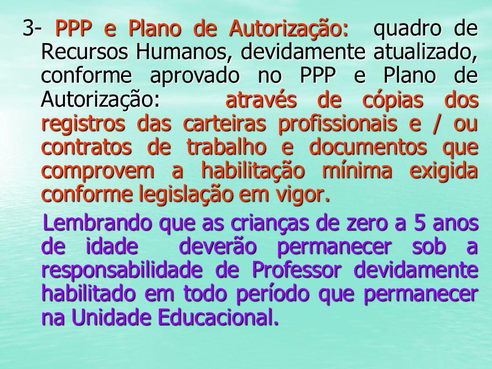 3- PPP e Plano de Autorização: quadro de Recursos Humanos, devidamente atualizado, conforme aprovado no PPP e Plano de Autorização: através de cópias