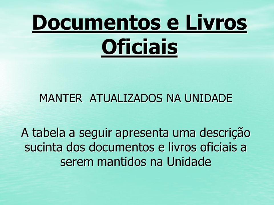 Documentos e Livros Oficiais MANTER ATUALIZADOS NA UNIDADE A tabela a seguir apresenta uma descrição sucinta dos documentos e livros oficiais a serem