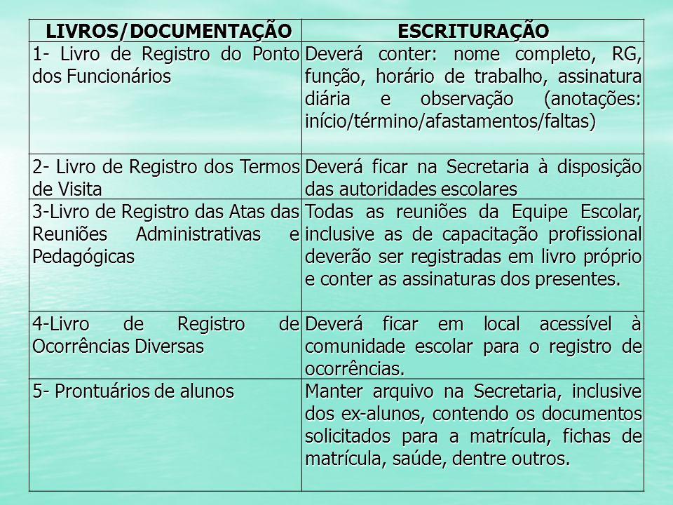 LIVROS/DOCUMENTAÇÃO LIVROS/DOCUMENTAÇÃOESCRITURAÇÃO 1- Livro de Registro do Ponto dos Funcionários Deverá conter: nome completo, RG, função, horário d