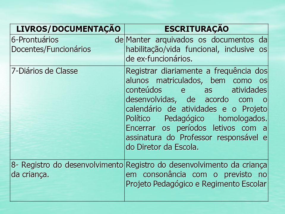 LIVROS/DOCUMENTAÇÃO LIVROS/DOCUMENTAÇÃOESCRITURAÇÃO 6-Prontuários de Docentes/Funcionários Manter arquivados os documentos da habilitação/vida funcion