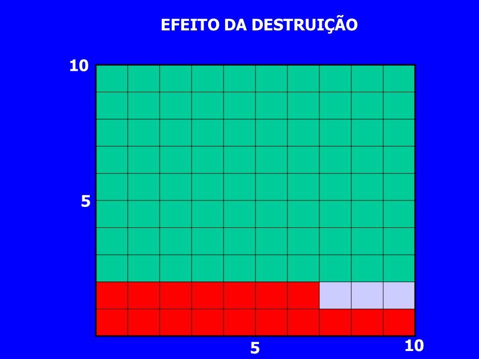 5 10 5 EFEITO DA DESTRUIÇÃO