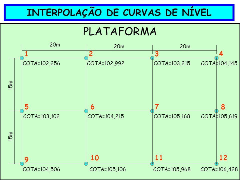 INTERPOLAÇÃO DE CURVAS DE NÍVEL PLATAFORMA 20m 15m COTA=102,256 COTA=103,102 COTA=104,506COTA=105,106COTA=105,968COTA=106,428 COTA=104,215COTA=105,168