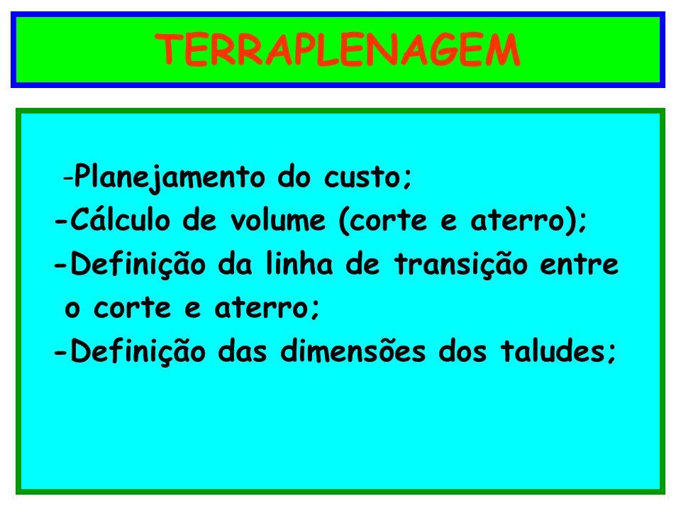 TERRAPLENAGEM -Planejamento do custo; -Cálculo de volume (corte e aterro); -Definição da linha de transição entre o corte e aterro; -Definição das dim