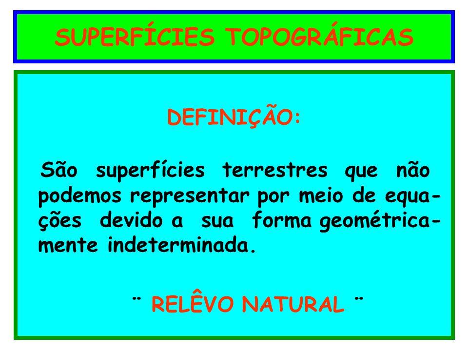 DEFINIÇÃO: São superfícies terrestres que não podemos representar por meio de equa- ções devido a sua forma geométrica- mente indeterminada. ¨ RELÊVO