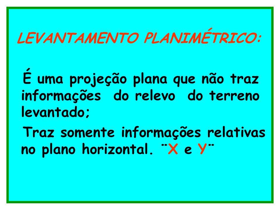 LEVANTAMENTO PLANIMÉTRICO: É uma projeção plana que não traz informações do relevo do terreno levantado; Traz somente informações relativas no plano h
