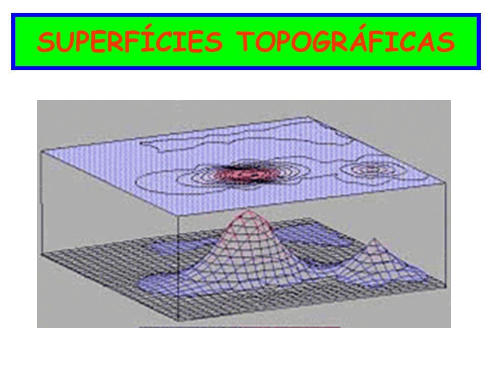PADRONIZAÇÃO E EQUIDISTÂNCIA Para podermos entender o modelo do terreno de maneira correta em um mapa e, também, para podermos, facilmente, realizar cálculos com curvas de nível,, assim como os demais elementos cartográficos, físicos ou não, devem ser padronizadas em cores, espessura de traço.