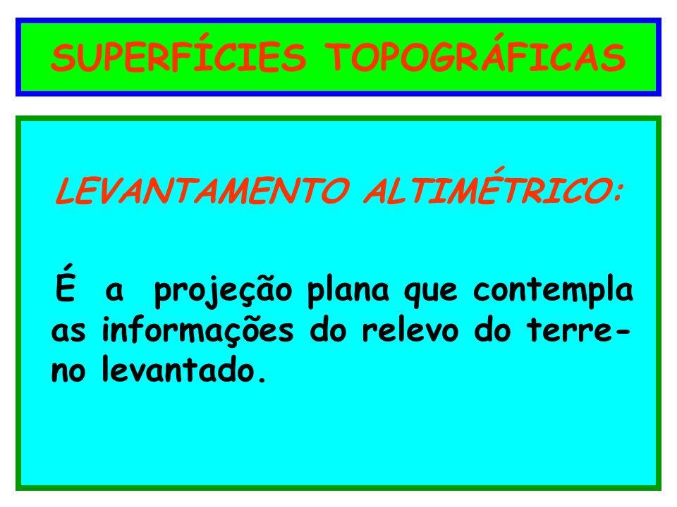LEVANTAMENTO ALTIMÉTRICO: É a projeção plana que contempla as informações do relevo do terre- no levantado.