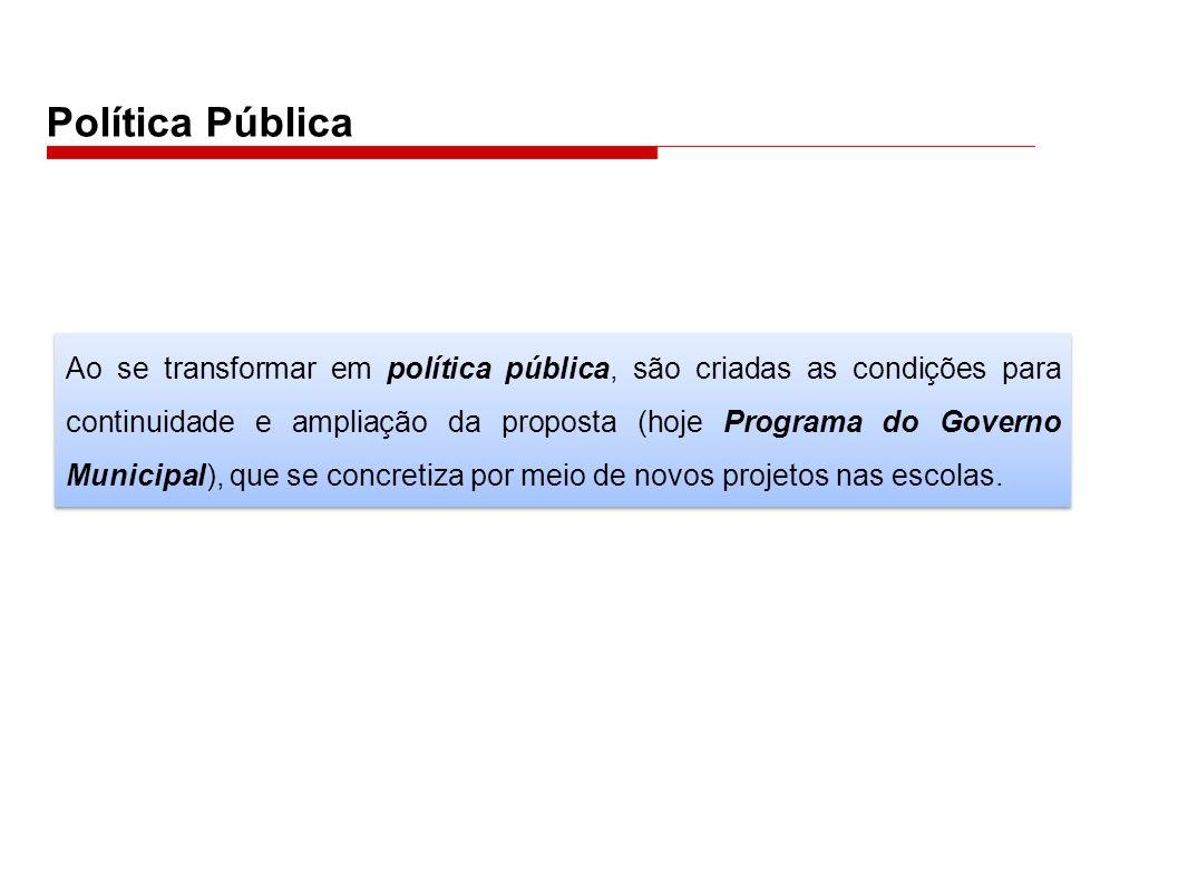 Política Pública Ao se transformar em política pública, são criadas as condições para continuidade e ampliação da proposta (hoje Programa do Governo M
