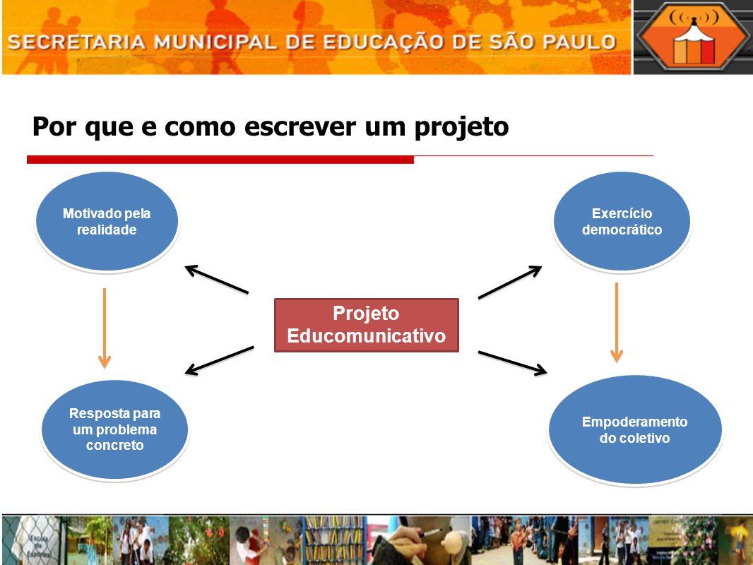 Por que e como escrever um projeto Projeto Educomunicativo Exercício democrático Motivado pela realidade Resposta para um problema concreto Empoderame