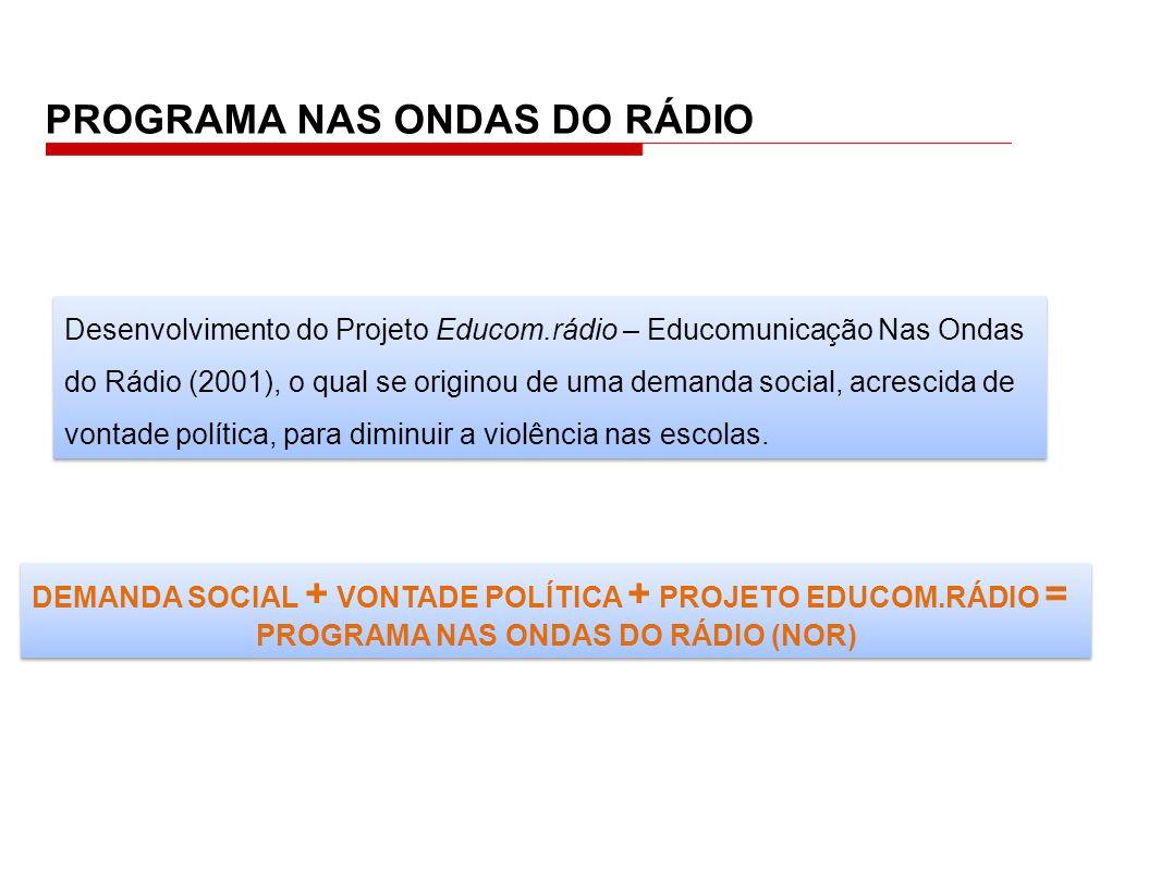 PROGRAMA NAS ONDAS DO RÁDIO Desenvolvimento do Projeto Educom.rádio – Educomunicação Nas Ondas do Rádio (2001), o qual se originou de uma demanda soci