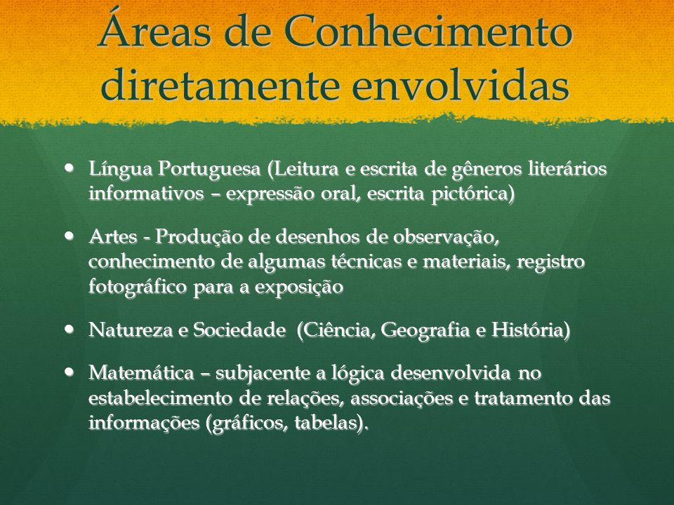 Áreas de Conhecimento diretamente envolvidas Língua Portuguesa (Leitura e escrita de gêneros literários informativos – expressão oral, escrita pictóri