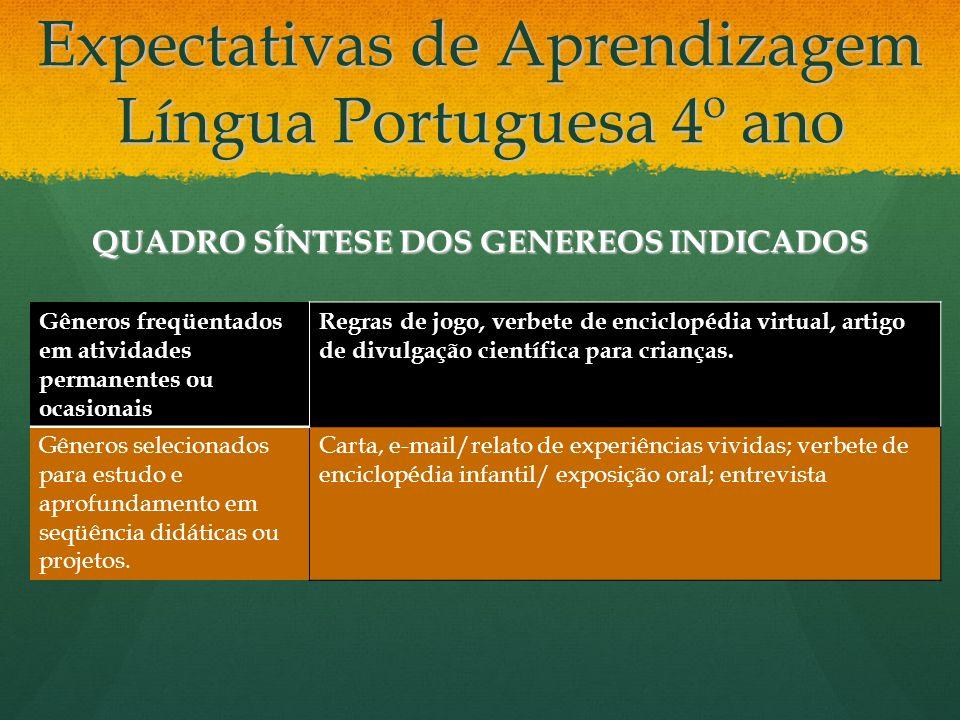 Expectativas de Aprendizagem Língua Portuguesa 4º ano QUADRO SÍNTESE DOS GENEREOS INDICADOS Gêneros freqüentados em atividades permanentes ou ocasiona