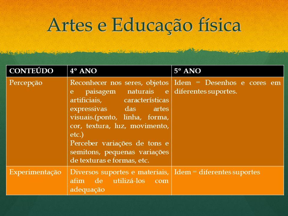 Artes e Educação física CONTEÚDO4º ANO5º ANO PercepçãoReconhecer nos seres, objetos e paisagem naturais e artificiais, características expressivas das