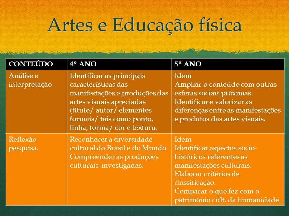 Artes e Educação física CONTEÚDO4º ANO5º ANO Análise e interpretação Identificar as principais características das manifestações e produções das artes
