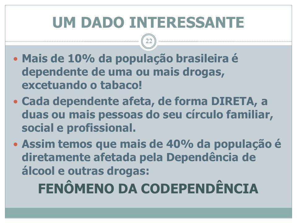 22 UM DADO INTERESSANTE Mais de 10% da população brasileira é dependente de uma ou mais drogas, excetuando o tabaco! Cada dependente afeta, de forma D