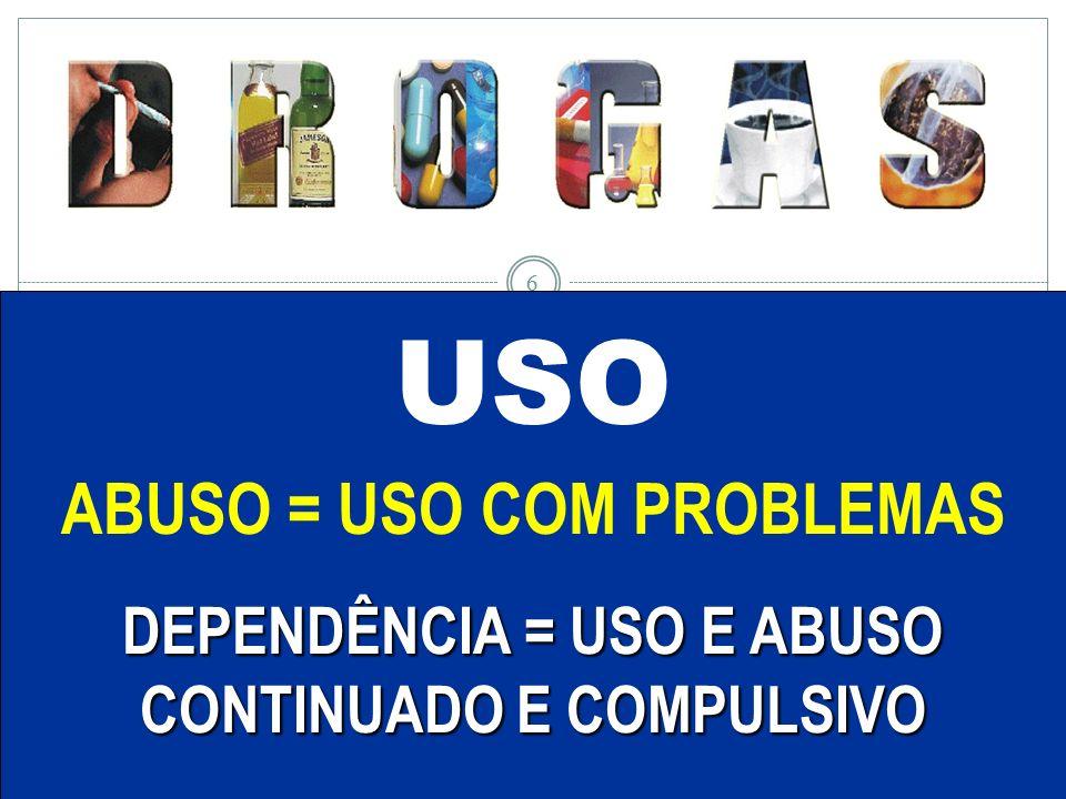 LACO 6 DEPENDÊNCIA = USO E ABUSO CONTINUADO E COMPULSIVO ABUSO = USO COM PROBLEMAS USO 6
