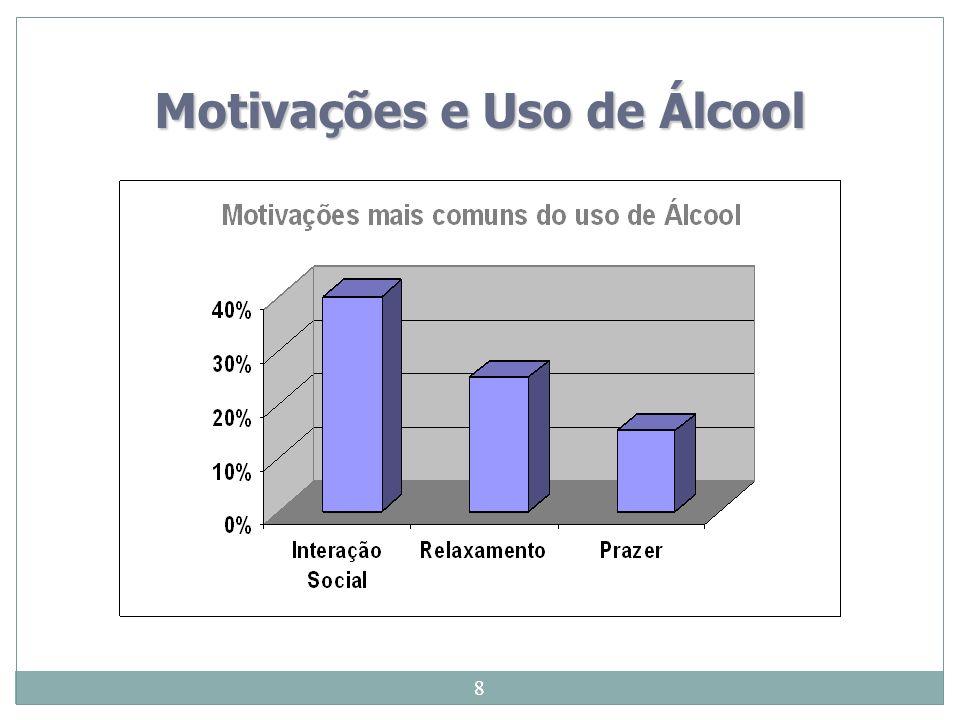 8 Motivações e Uso de Álcool 8