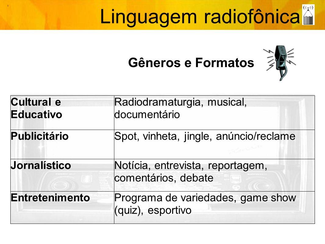 Linguagem radiofônica Cultural e Educativo Radiodramaturgia, musical, documentário PublicitárioSpot, vinheta, jingle, anúncio/reclame JornalísticoNotí