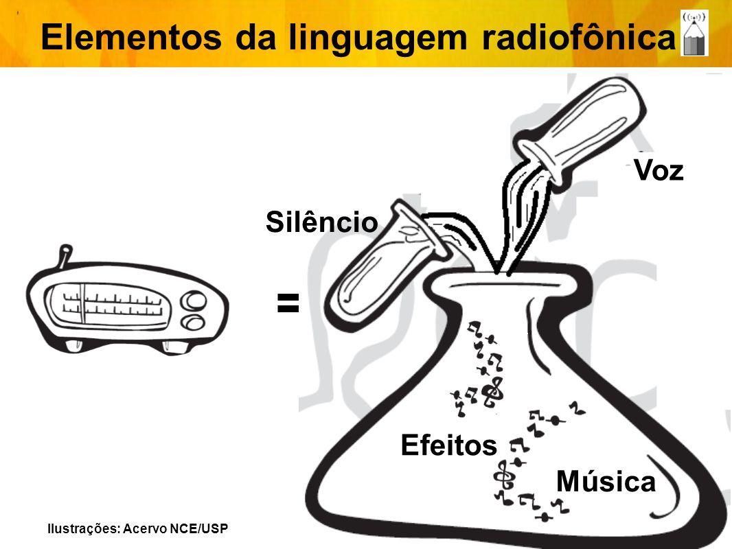 Características do rádio Objetividade: falar as coisas de modo direto e coloquial.