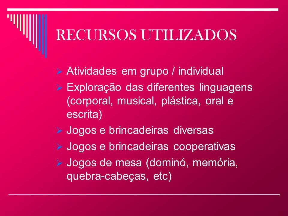 RECURSOS UTILIZADOS Atividades em grupo / individual Exploração das diferentes linguagens (corporal, musical, plástica, oral e escrita) Jogos e brinca