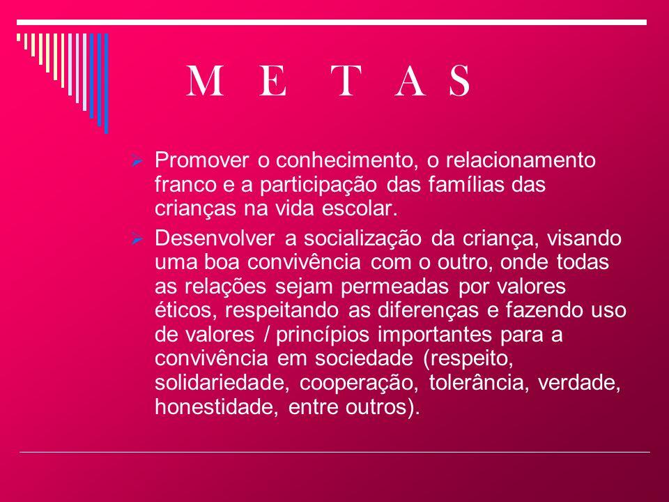 M E T A S Promover o conhecimento, o relacionamento franco e a participação das famílias das crianças na vida escolar. Desenvolver a socialização da c