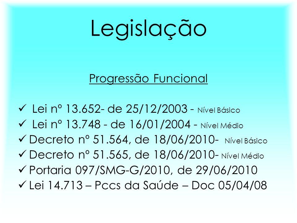 Progressão Funcional Lei nº 13.652- de 25/12/2003 - Nível Básico Lei nº 13.748 - de 16/01/2004 - Nível Médio Decreto nº 51.564, de 18/06/2010- Nível Básico Decreto nº 51.565, de 18/06/2010- Nível Médio Portaria 097/SMG-G/2010, de 29/06/2010 Lei 14.713 – Pccs da Saúde – Doc 05/04/08 Legislação