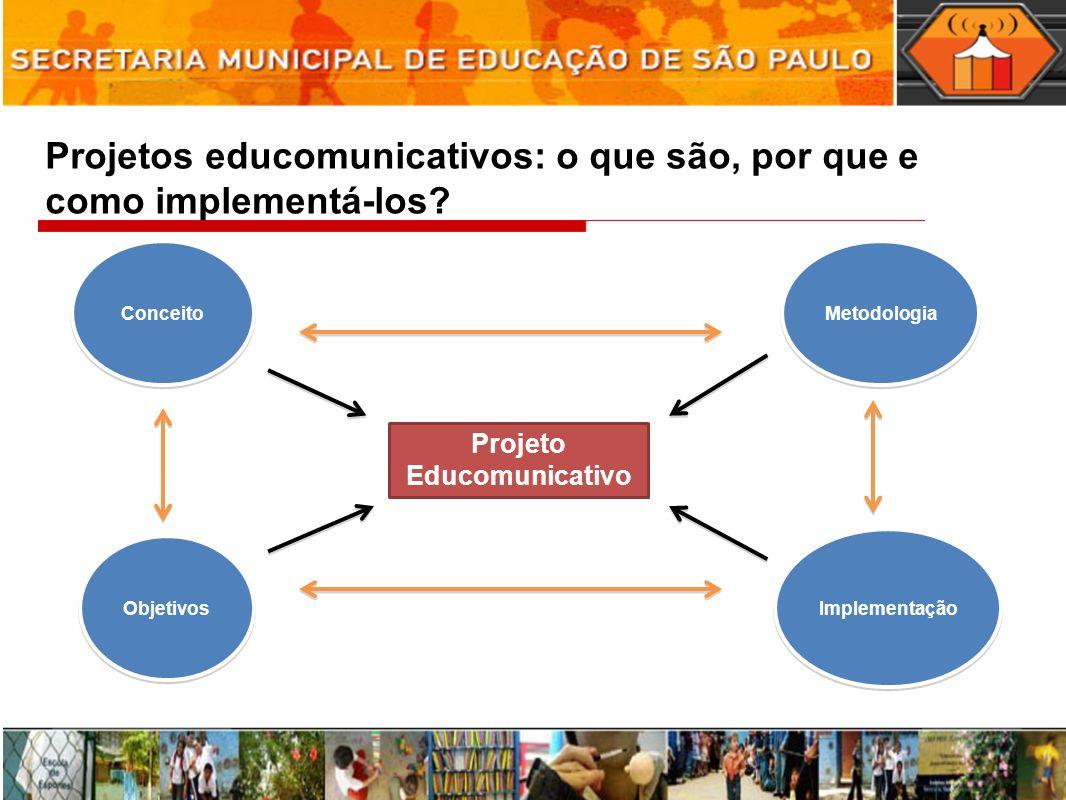 Projetos educomunicativos: o que são, por que e como implementá-los? Projeto Educomunicativo Metodologia Conceito Objetivos Implementação