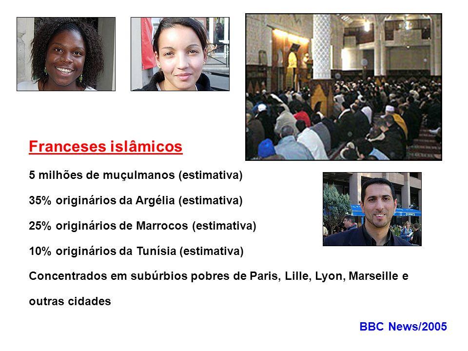 Franceses islâmicos 5 milhões de muçulmanos (estimativa) 35% originários da Argélia (estimativa) 25% originários de Marrocos (estimativa) 10% originár