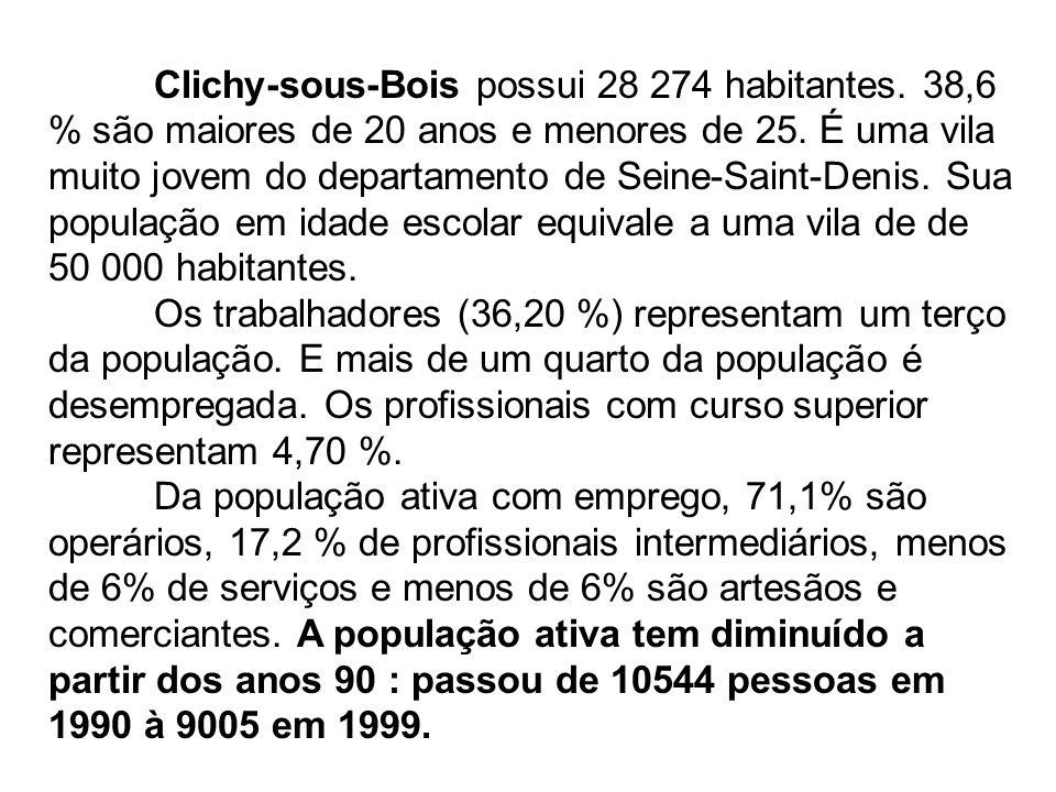 Clichy-sous-Bois possui 28 274 habitantes. 38,6 % são maiores de 20 anos e menores de 25. É uma vila muito jovem do departamento de Seine-Saint-Denis.