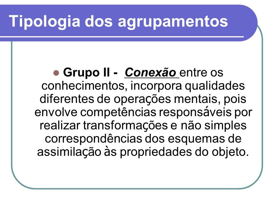 Tipologia dos agrupamentos Grupo II - Conexão entre os conhecimentos, incorpora qualidades diferentes de opera ç ões mentais, pois envolve competência