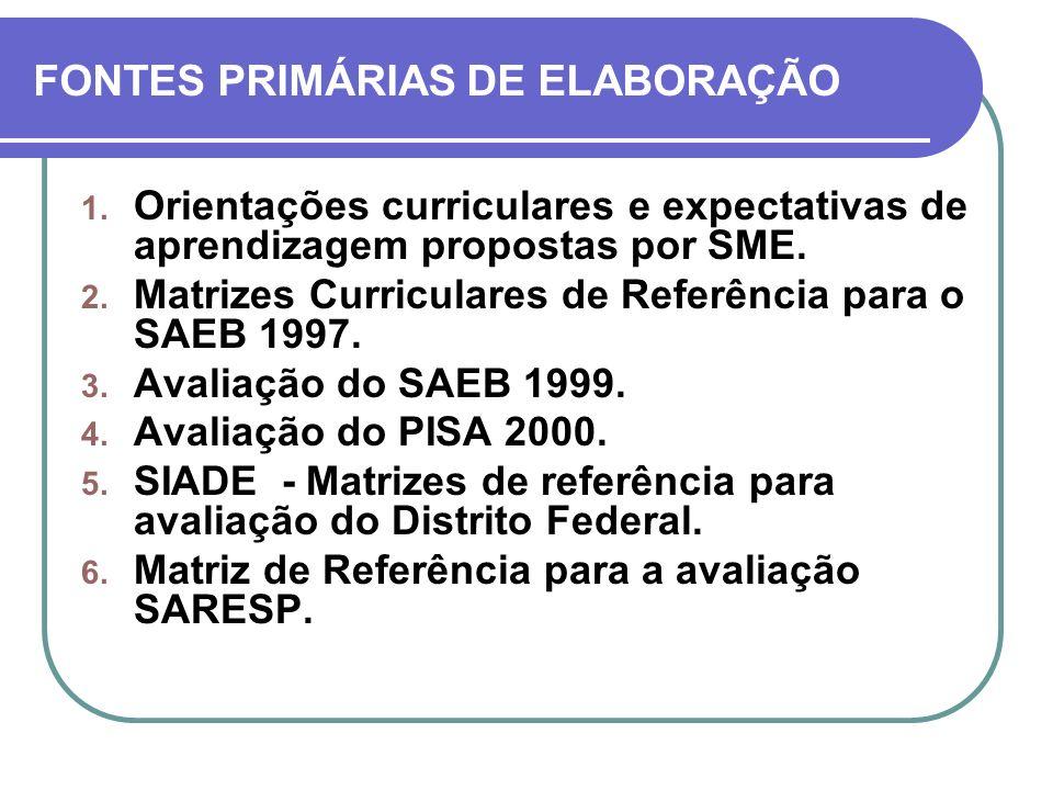 FONTES PRIMÁRIAS DE ELABORAÇÃO 1. Orientações curriculares e expectativas de aprendizagem propostas por SME. 2. Matrizes Curriculares de Referência pa