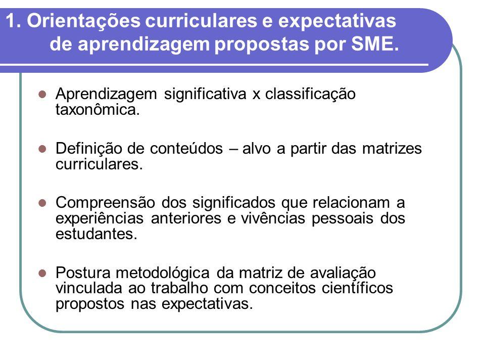 1. Orientações curriculares e expectativas de aprendizagem propostas por SME. Aprendizagem significativa x classificação taxonômica. Definição de cont