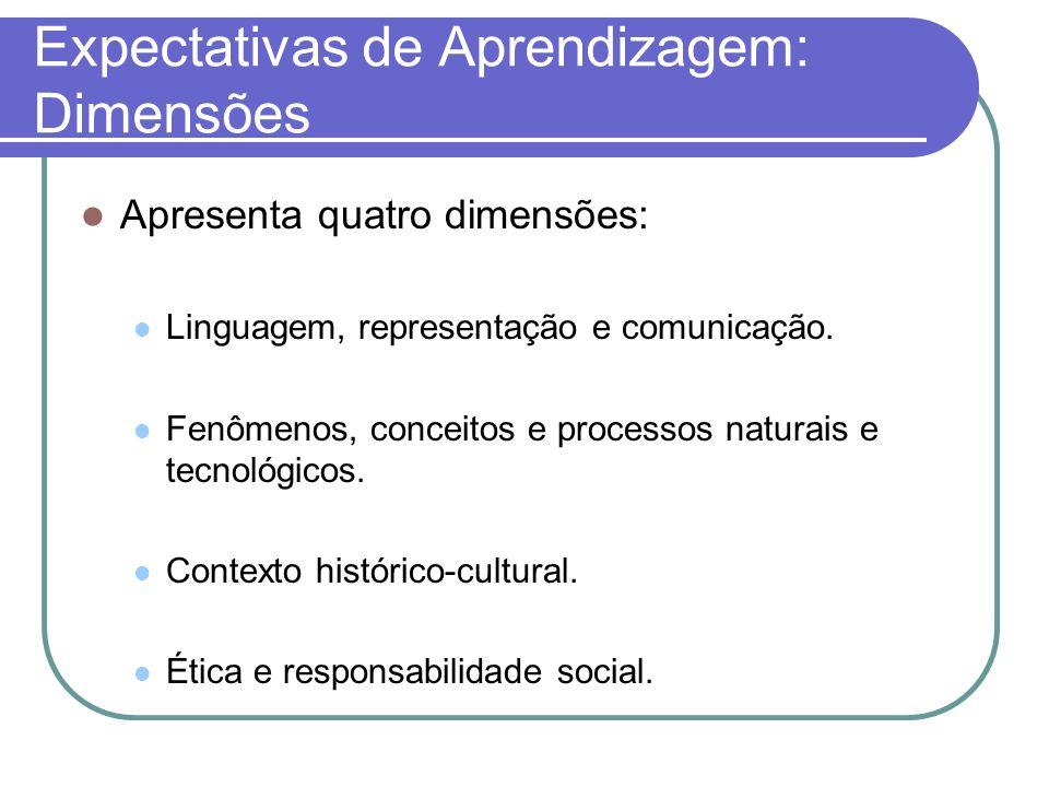 Expectativas de Aprendizagem: Dimensões Apresenta quatro dimensões: Linguagem, representação e comunicação. Fenômenos, conceitos e processos naturais