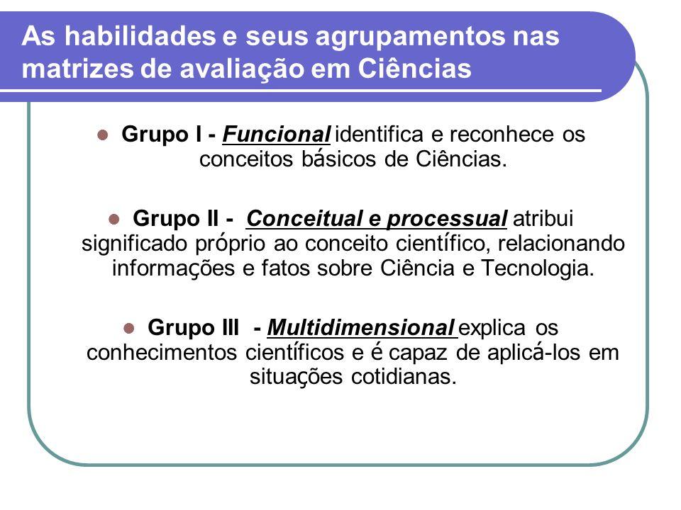 As habilidades e seus agrupamentos nas matrizes de avaliação em Ciências Grupo I - Funcional identifica e reconhece os conceitos b á sicos de Ciências