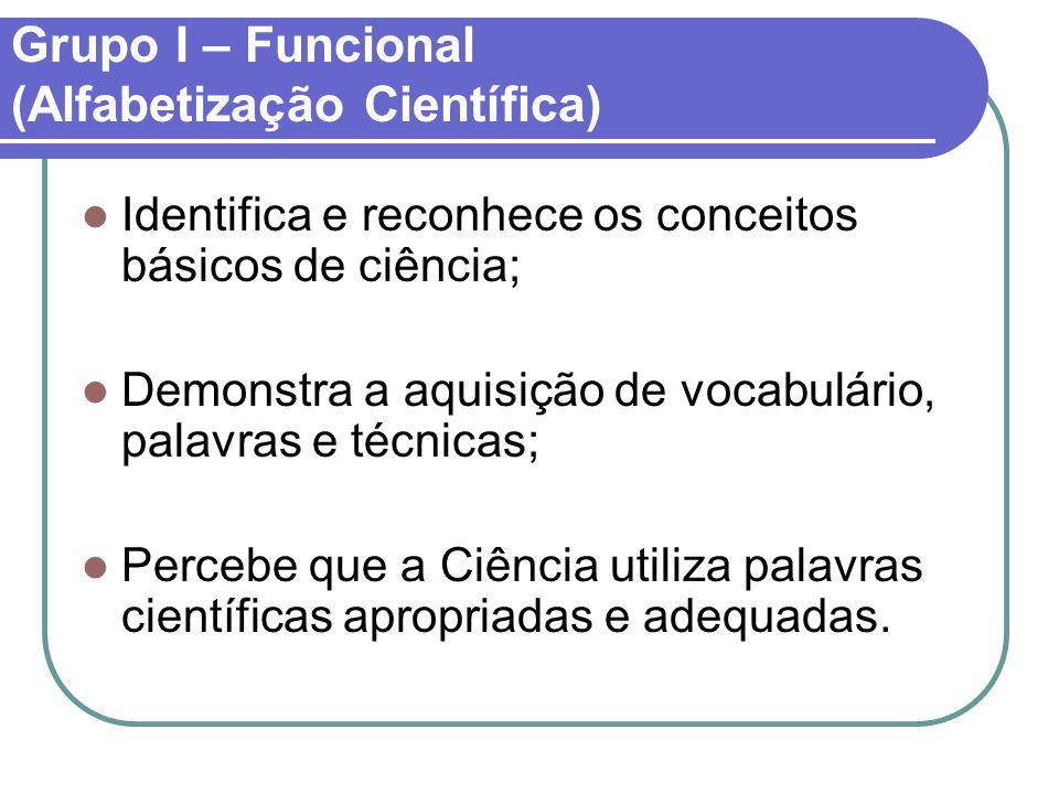 Grupo I – Funcional (Alfabetização Científica) Identifica e reconhece os conceitos básicos de ciência; Demonstra a aquisição de vocabulário, palavras