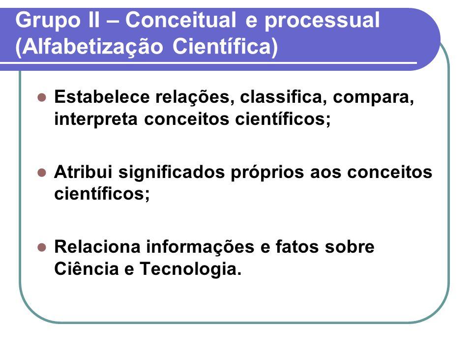 Grupo II – Conceitual e processual (Alfabetização Científica) Estabelece relações, classifica, compara, interpreta conceitos científicos; Atribui sign