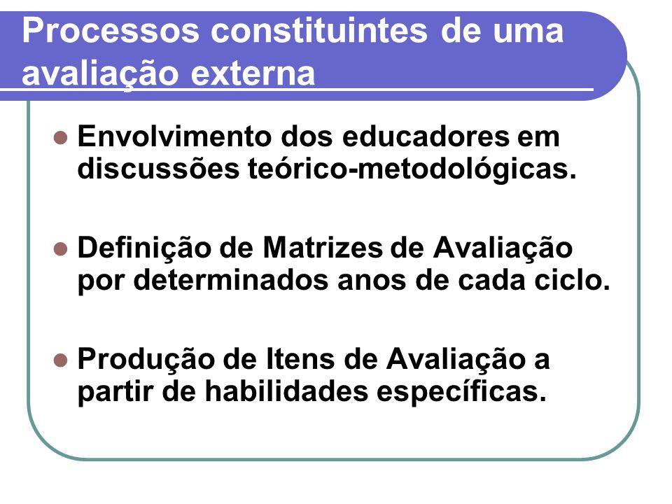Processos constituintes de uma avaliação externa Envolvimento dos educadores em discussões teórico-metodológicas. Definição de Matrizes de Avaliação p