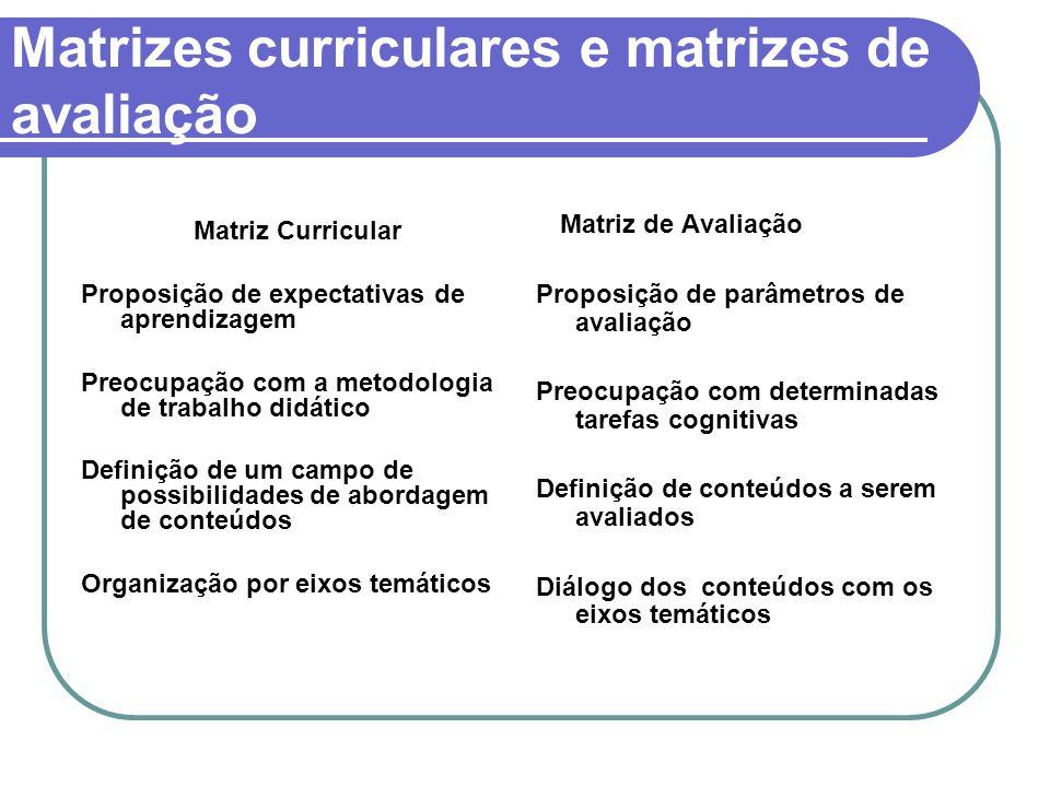 Matrizes curriculares e matrizes de avaliação Matriz Curricular Proposição de expectativas de aprendizagem Preocupação com a metodologia de trabalho d