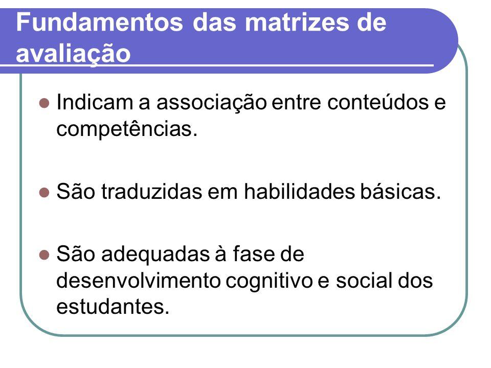 Organização das matrizes de avaliação Coordenadores cognitivos Indicação de competências para distintas ações e operações mentais; Diferenciam relações estabelecidas entre o sujeito e o objeto do conhecimento.